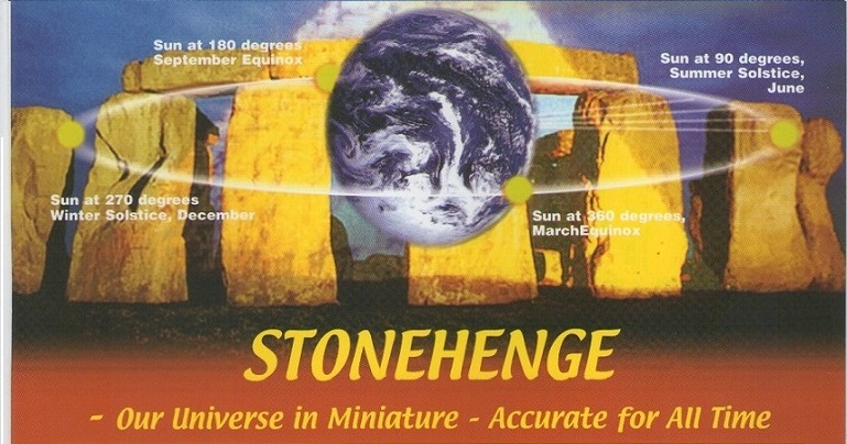 New Stonehenge Time Product